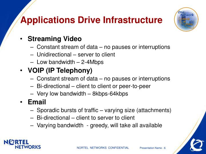 Applications Drive Infrastructure