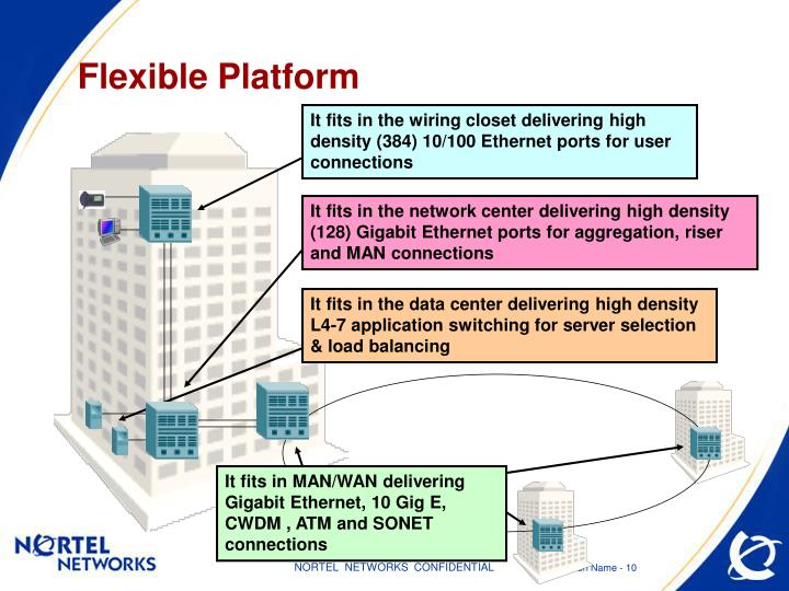 Flexible Platform