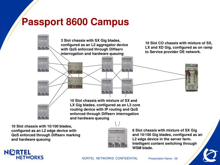 Passport 8600 Campus