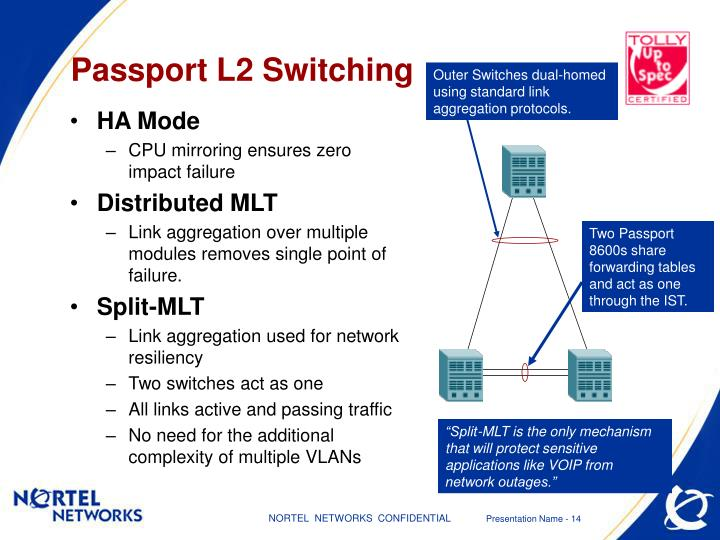 Passport L2 Switching