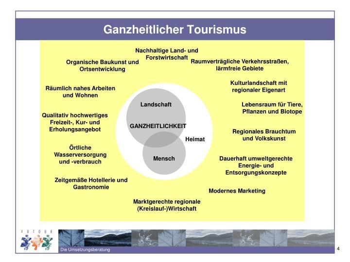 Ganzheitlicher Tourismus