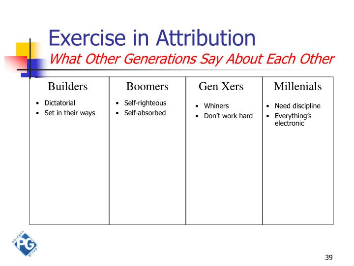 Exercise in Attribution