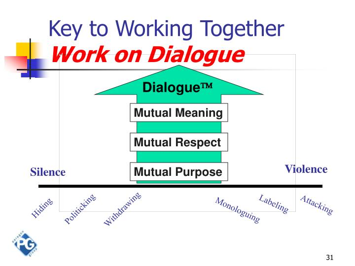 Key to Working Together