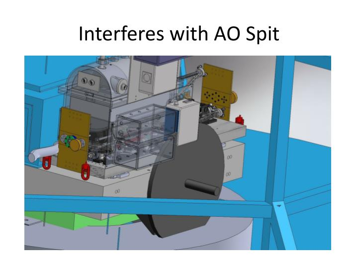Interferes with AO Spit