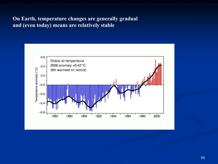 On Earth, temperature changes are generally gradual and (even today) means are relatively stable