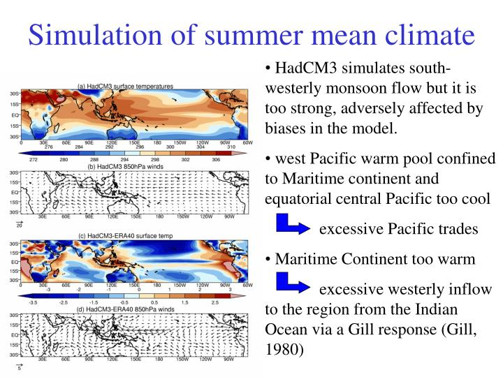 Simulation of summer mean climate