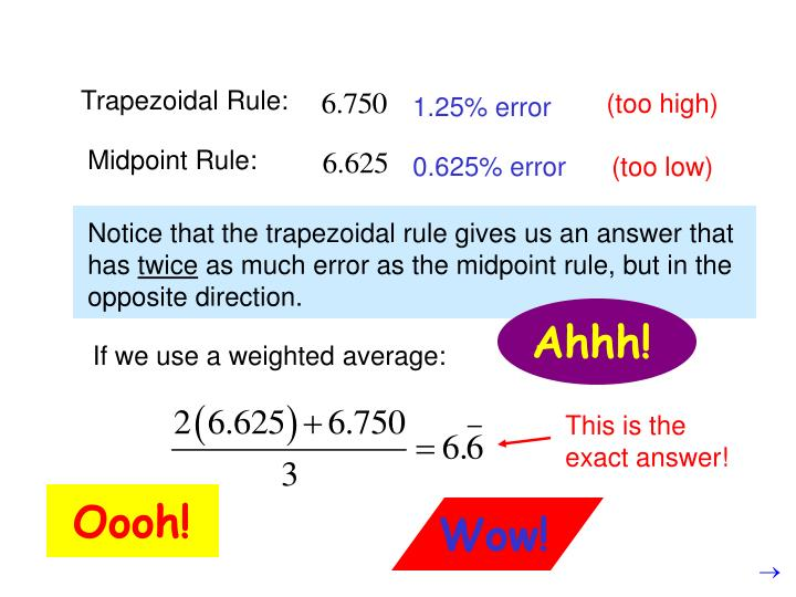 Trapezoidal Rule: