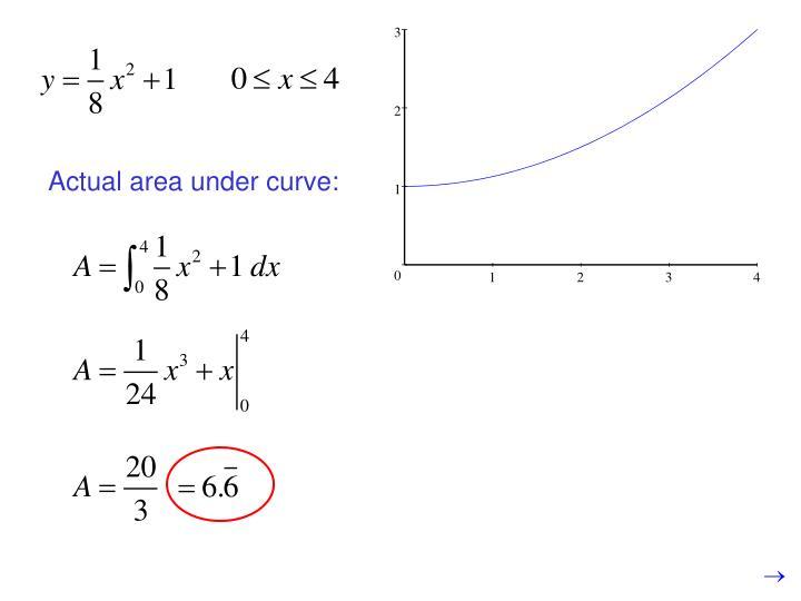 Actual area under curve: