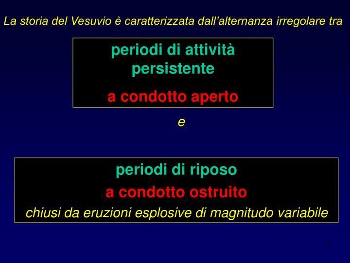 La storia del Vesuvio è caratterizzata dall'alternanza irregolare tra