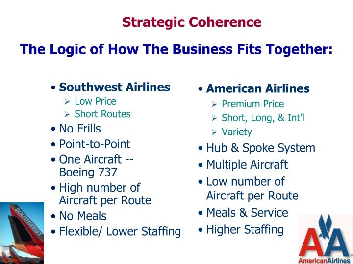 southwest airlines core competencies Large losses between 2004 and 2006 brought spirit airlines to the verge of failure with capital infusions from two private equity groups and a new cost focus strategy patterned after europe's ryanair, spirit proclaimed itself an ultra-low-cost carrier spirit usually offers the lowest fare in its markets, but this base fare buys a seat with.