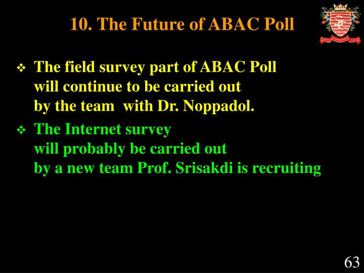 10. The Future of ABAC Poll