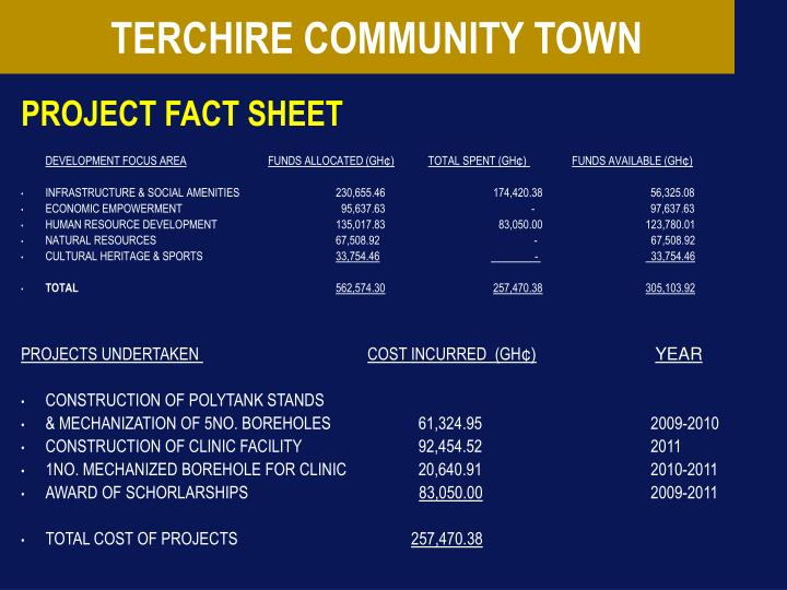 TERCHIRE COMMUNITY TOWN