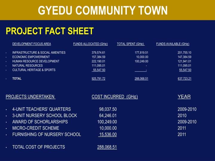 GYEDU COMMUNITY TOWN