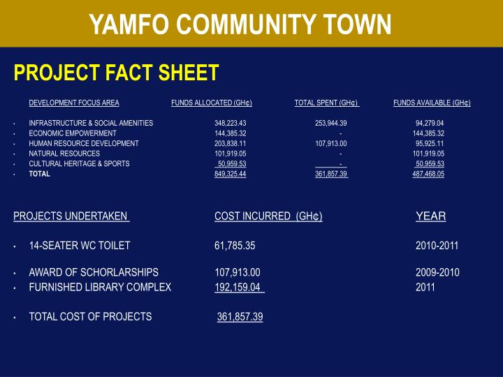 YAMFO COMMUNITY TOWN