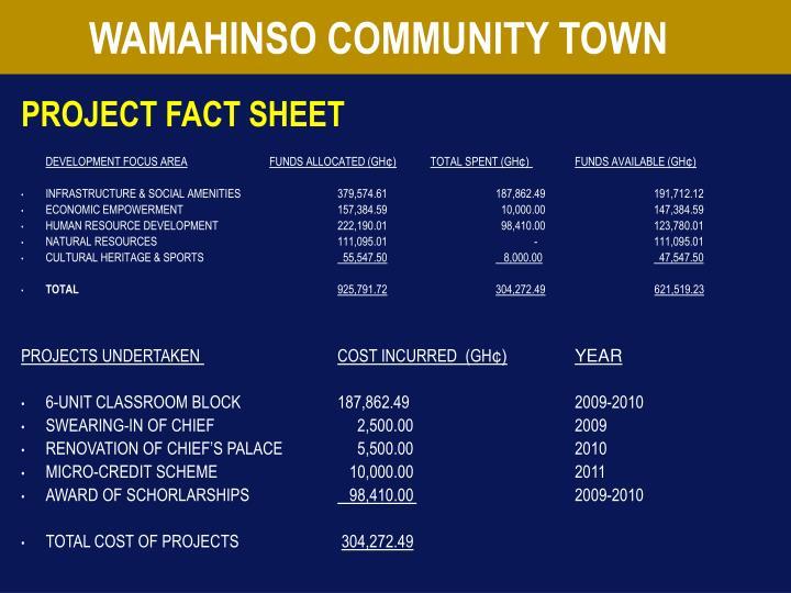WAMAHINSO COMMUNITY TOWN