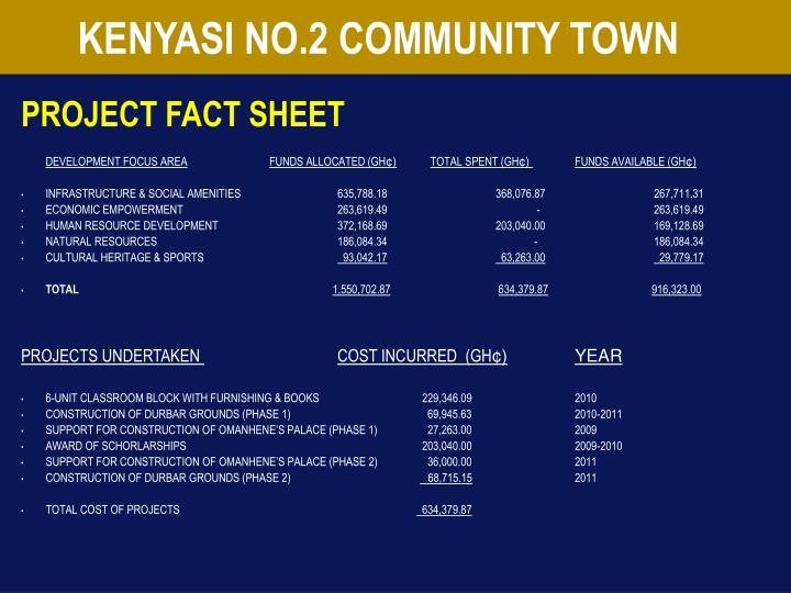 KENYASI NO.2 COMMUNITY TOWN