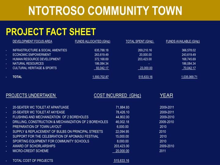 NTOTROSO COMMUNITY TOWN