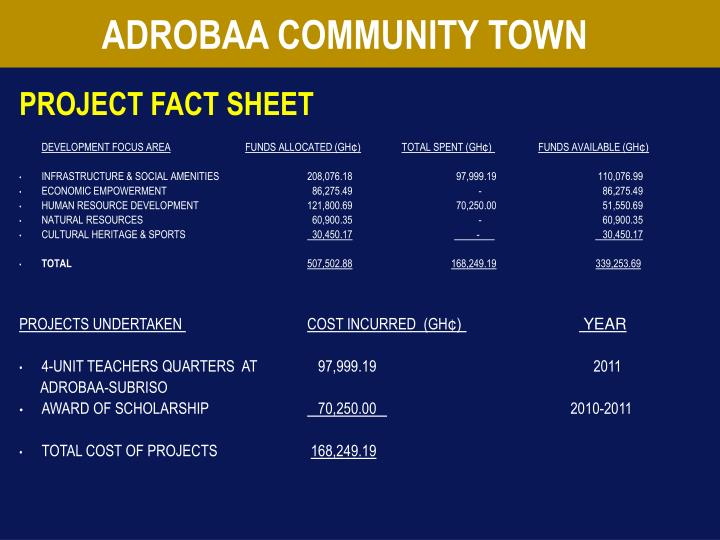 ADROBAA COMMUNITY TOWN