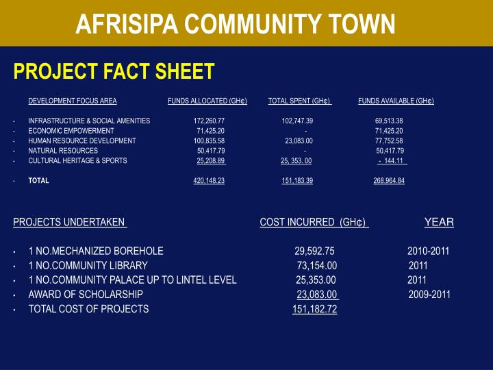 AFRISIPA COMMUNITY TOWN