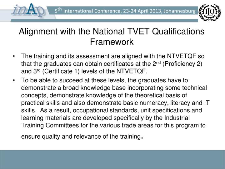 Alignment with the National TVET Qualifications Framework