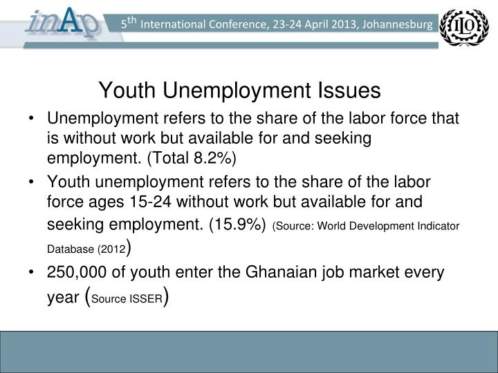 Youth Unemployment Issues