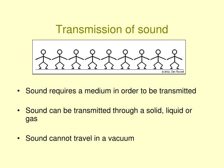 Transmission of sound