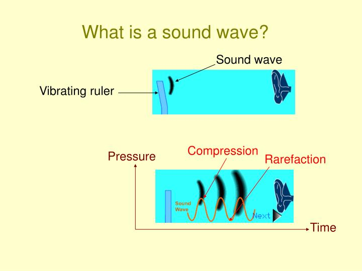 What is a sound wave?