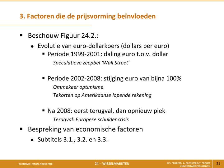 3. Factoren die de prijsvorming beïnvloeden
