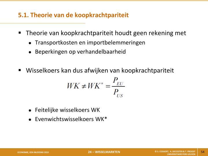 5.1. Theorie van de koopkrachtpariteit