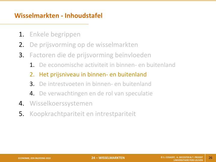 Wisselmarkten - Inhoudstafel