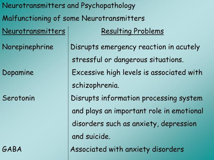 Neurotransmitters and Psychopathology
