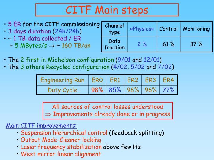 CITF Main steps