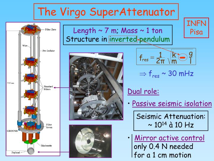 The Virgo SuperAttenuator