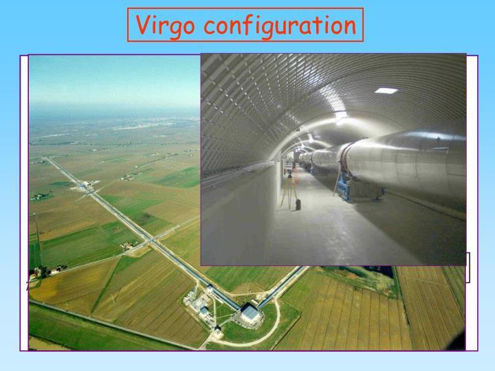 Full Virgo