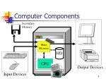 computer components1