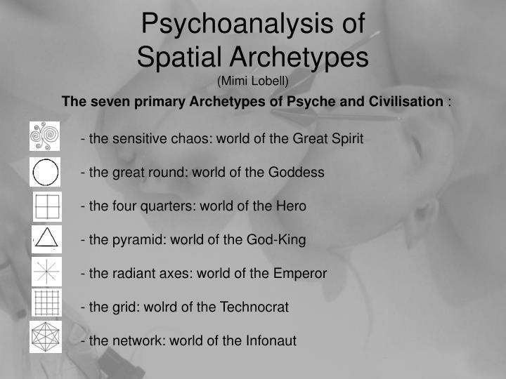 Psychoanalysis of