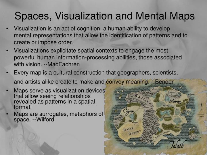 Spaces visualization and mental maps