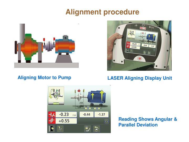 Ppt Shaft Alignment Powerpoint Presentation Id 6202283