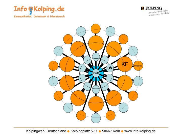 Kolpingwerk Deutschland