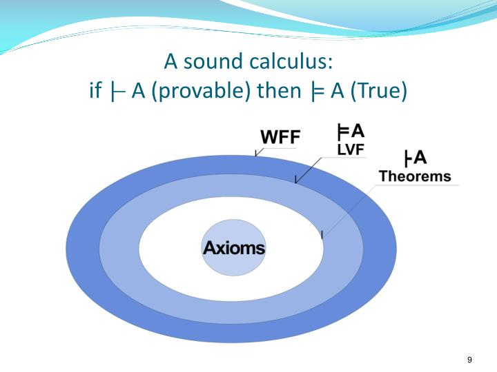 A sound calculus: