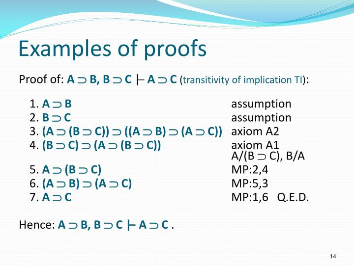 Examples of proofs