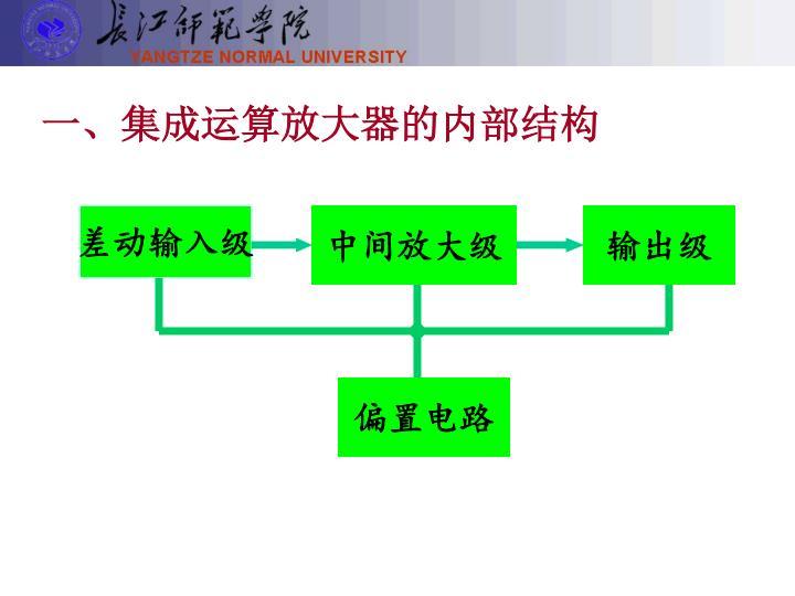 一、集成运算放大器的内部结构
