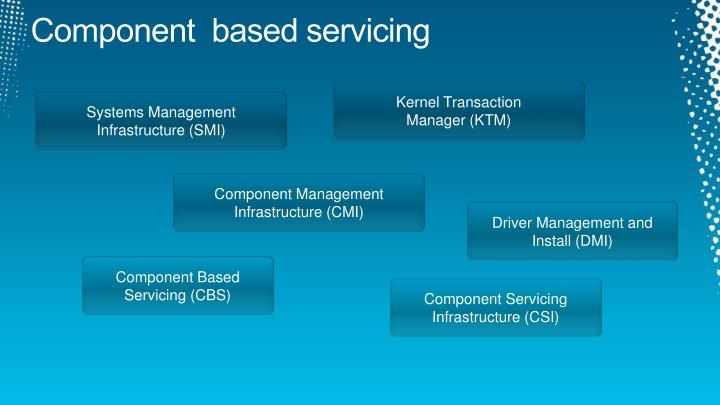 Component  based servicing