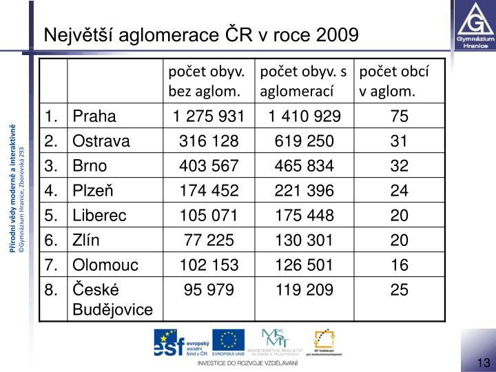 Největší aglomerace ČR v roce 2009