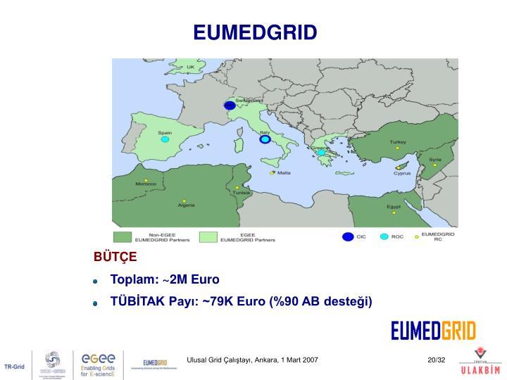 EUMEDGRID