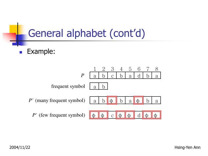 General alphabet (cont'd)