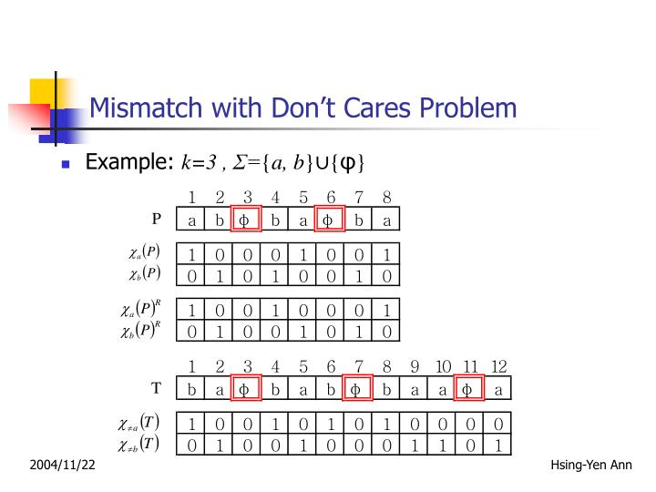 Mismatch with Don't Cares Problem