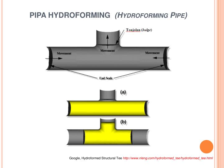 PIPA HYDROFORMING