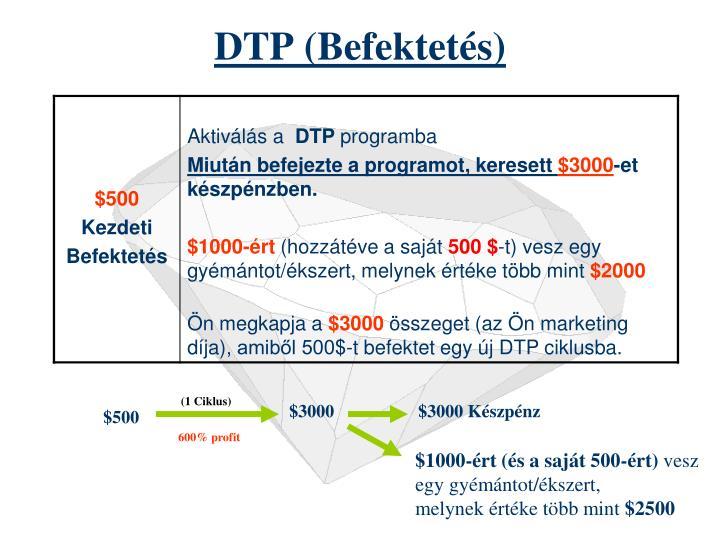 DTP (