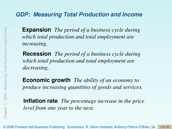 Gdp measuring total production and income1
